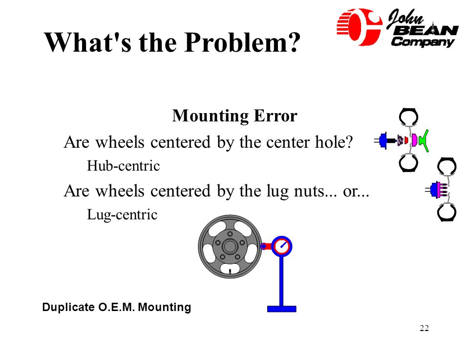 22 What's the Problem? Mounting Error Are wheels centered by the center hole? Hub-centric Are wheels centered by the lug nuts... or... Lug-centric Dup
