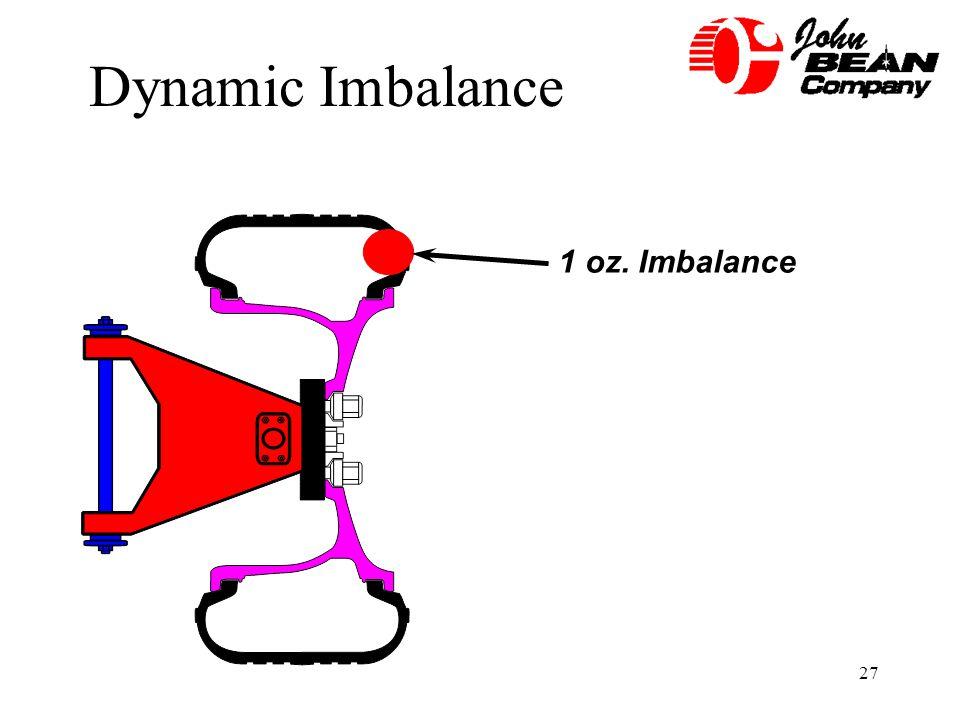 27 Dynamic Imbalance 1 oz. Imbalance