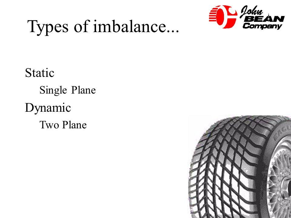 3 Types of imbalance... Static Single Plane Dynamic Two Plane