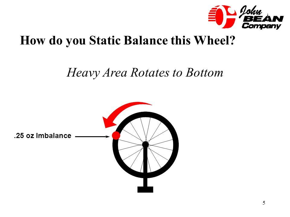 5 How do you Static Balance this Wheel? Heavy Area Rotates to Bottom.25 oz Imbalance