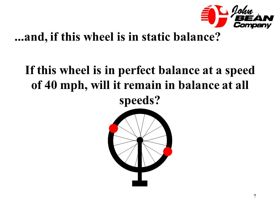 7...and, if this wheel is in static balance? If this wheel is in perfect balance at a speed of 40 mph, will it remain in balance at all speeds?