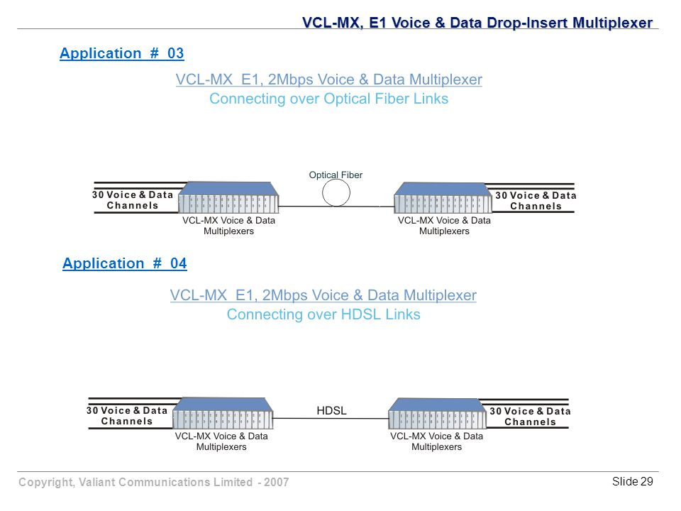 Copyright, Valiant Communications Limited - 2007Slide 29 VCL-MX, E1 Voice & Data Drop-Insert Multiplexer Application # 03 Application # 04