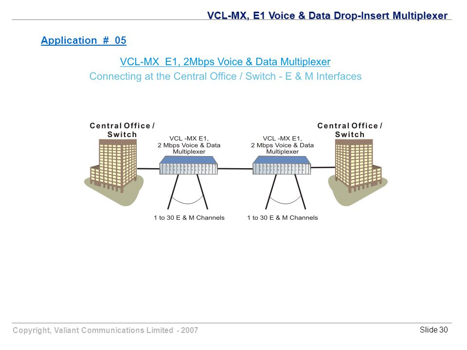 Copyright, Valiant Communications Limited - 2007Slide 30 VCL-MX, E1 Voice & Data Drop-Insert Multiplexer Application # 05