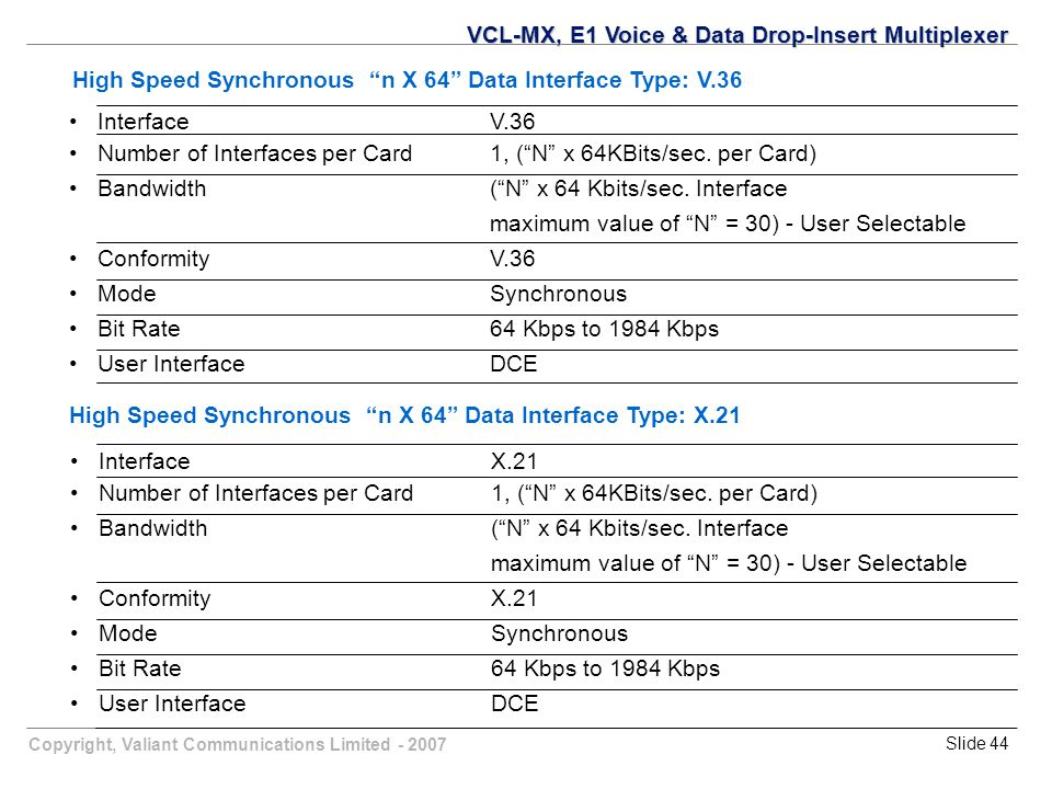 Copyright, Valiant Communications Limited - 2007Slide 44 InterfaceV.36 Number of Interfaces per Card 1, ( N x 64KBits/sec.