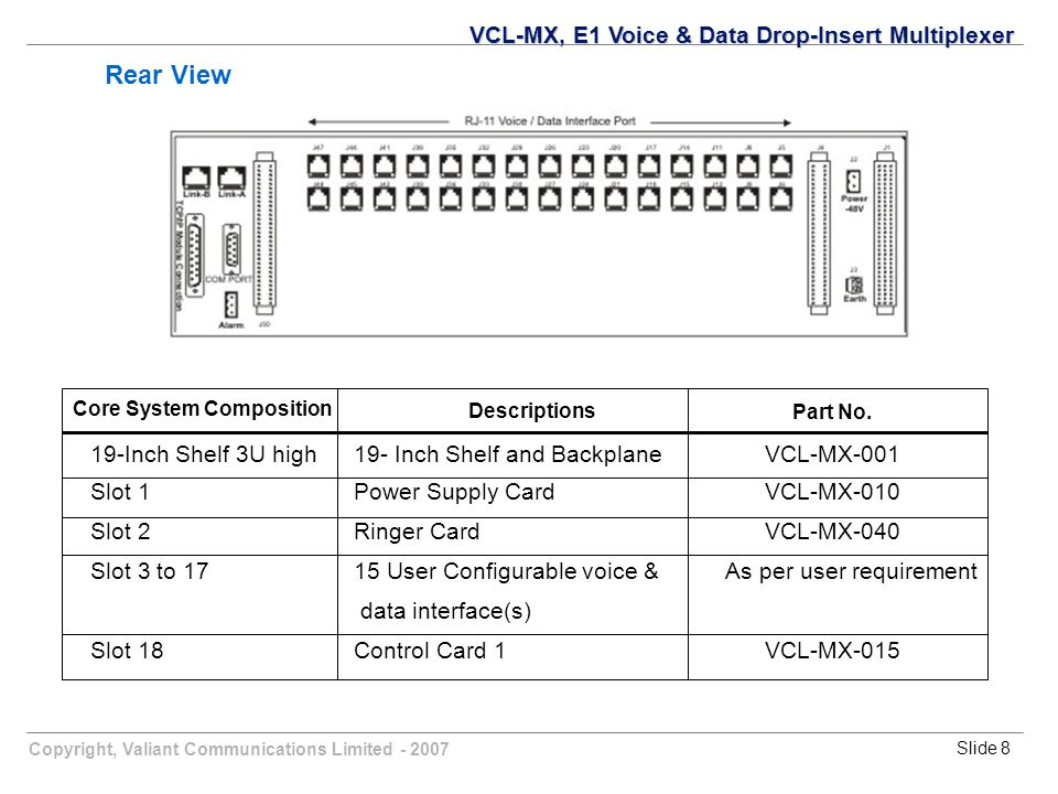 Copyright, Valiant Communications Limited - 2007Slide 19 VCL-MX (Version # 5) Voice and Data Drop-Insert Multiplexer with In-band Management Interface and n X 64 Kbps data options (75 Ohms unbalance/120 Ohms balance E1 Impedance) Available Interfaces VCL-MX, E1 Voice & Data Drop-Insert Multiplexer Voice Interfaces FXO FXO (ext) FXS FXS (ext) E&M E&M (ext) FXS-Hotline FXS-C Data Interfaces RS232 RS485 iDSL G.703 nX64 Interfaces V.35 V.36 X.21 RS530 10BaseT Fractional E1 Analog I/O Card Universal Data Interface Card