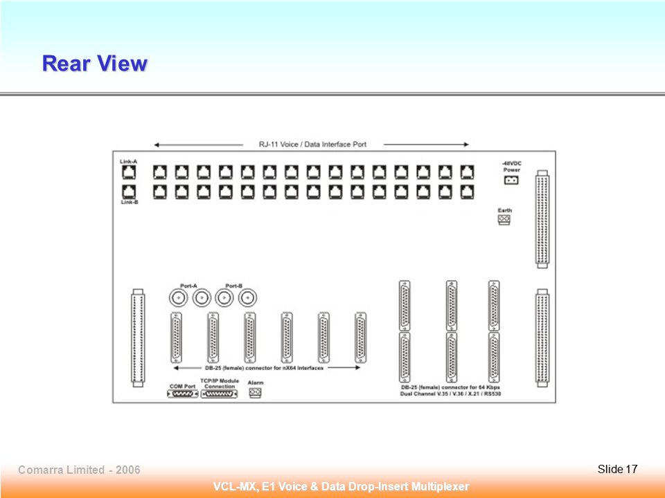 Slide 17Comarra Limited - 2006Slide 17 VCL-MX, E1 Voice & Data Drop-Insert Multiplexer Rear View