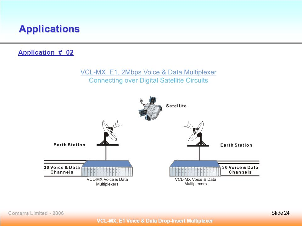 Slide 24Comarra Limited - 2006Slide 24 VCL-MX, E1 Voice & Data Drop-Insert Multiplexer Application # 02 Applications