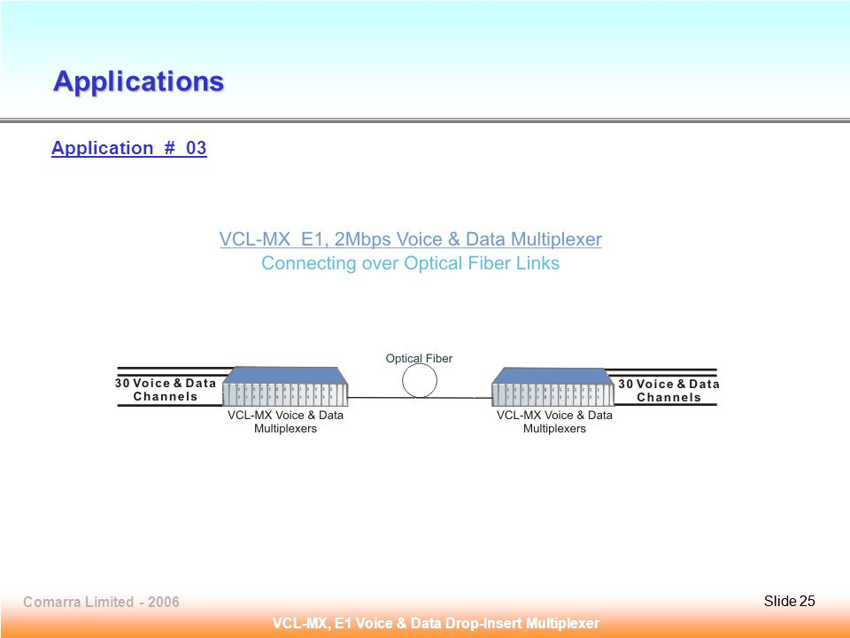 Slide 25Comarra Limited - 2006Slide 25 VCL-MX, E1 Voice & Data Drop-Insert Multiplexer Application # 03 Applications