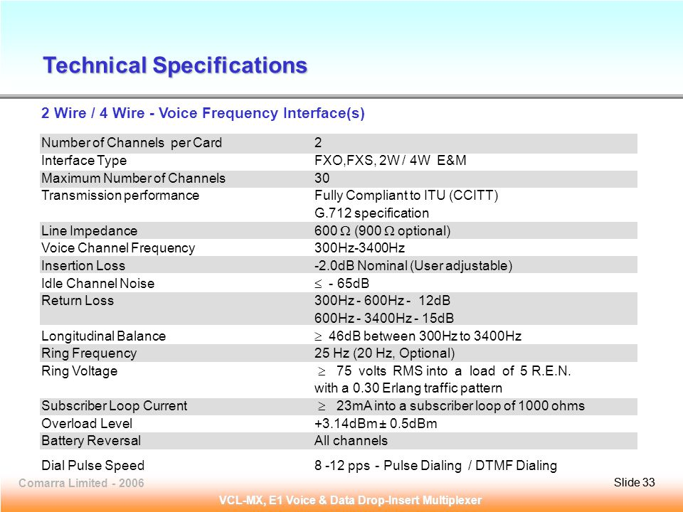 Slide 33Comarra Limited - 2006Slide 33 VCL-MX, E1 Voice & Data Drop-Insert Multiplexer Number of Channels per Card2 Interface TypeFXO,FXS, 2W / 4W E&M Maximum Number of Channels30 Transmission performanceFully Compliant to ITU (CCITT) G.712 specification Line Impedance600  (900  optional) Voice Channel Frequency300Hz-3400Hz Insertion Loss-2.0dB Nominal (User adjustable) Idle Channel Noise  - 65dB Return Loss300Hz - 600Hz - 12dB 600Hz - 3400Hz - 15dB Longitudinal Balance  46dB between 300Hz to 3400Hz Ring Frequency25 Hz (20 Hz, Optional) Ring Voltage  75 volts RMS into a load of 5 R.E.N.