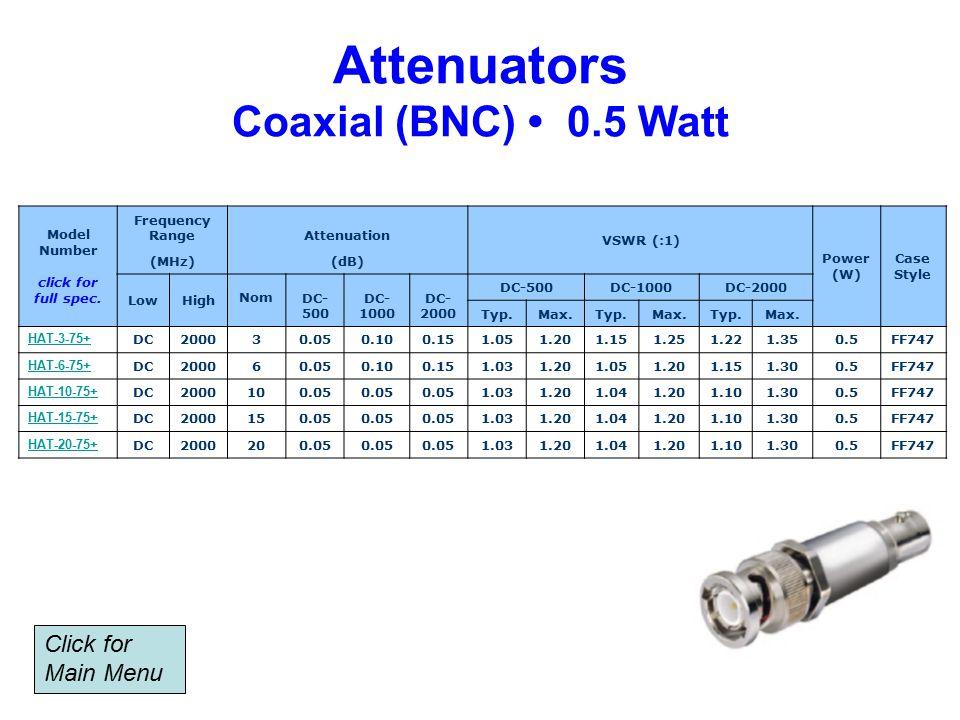 Attenuators Coaxial (BNC) 0.5 Watt Model Number click for full spec.