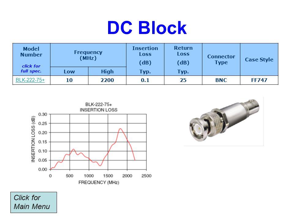 DC Block Model Number click for full spec.