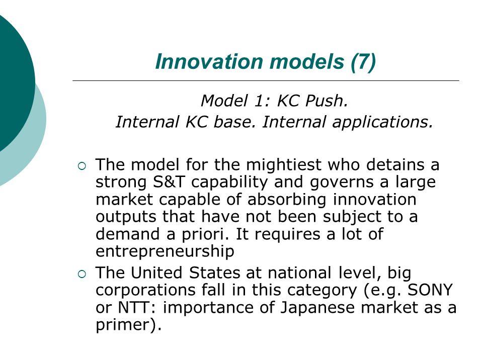 Innovation models (7) Model 1: KC Push. Internal KC base.