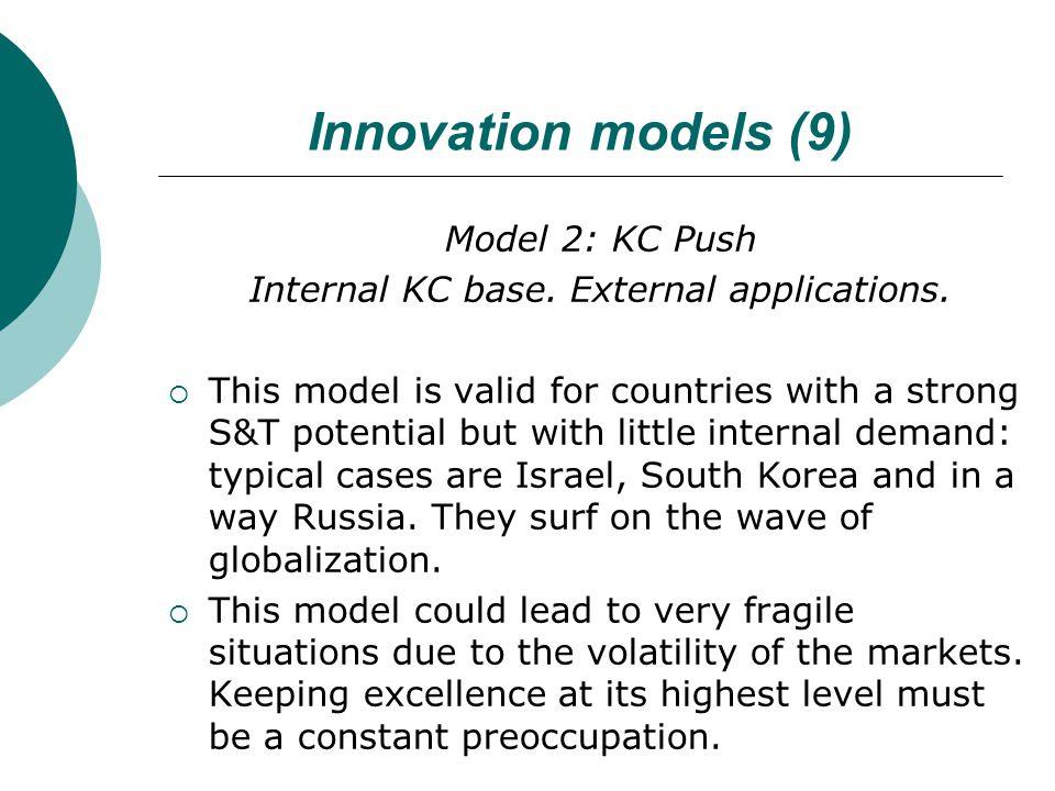 Innovation models (9) Model 2: KC Push Internal KC base.