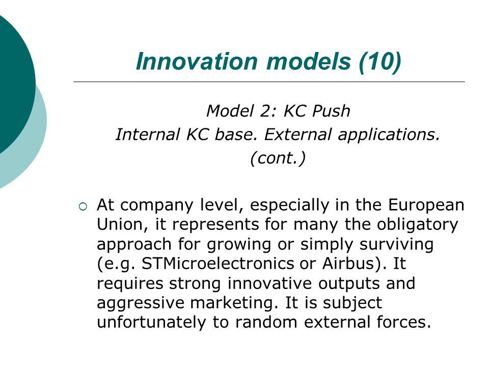 Innovation models (10) Model 2: KC Push Internal KC base.