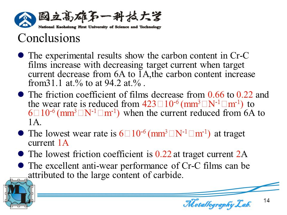 Metallography Lab. 14 Conclusions The experimental results show the carbon content in Cr-C films increase with decreasing target current when target c