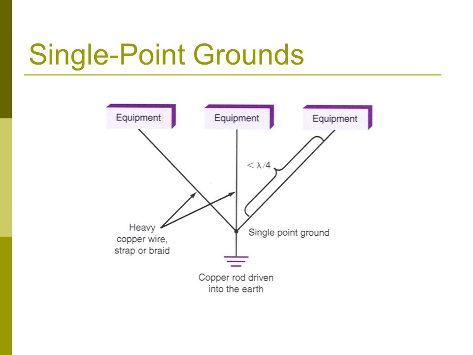 Single-Point Grounds