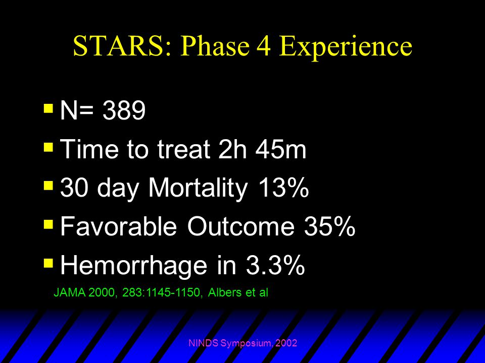NINDS Symposium, 2002 STARS: Phase 4 Experience  N= 389  Time to treat 2h 45m  30 day Mortality 13%  Favorable Outcome 35%  Hemorrhage in 3.3% JA