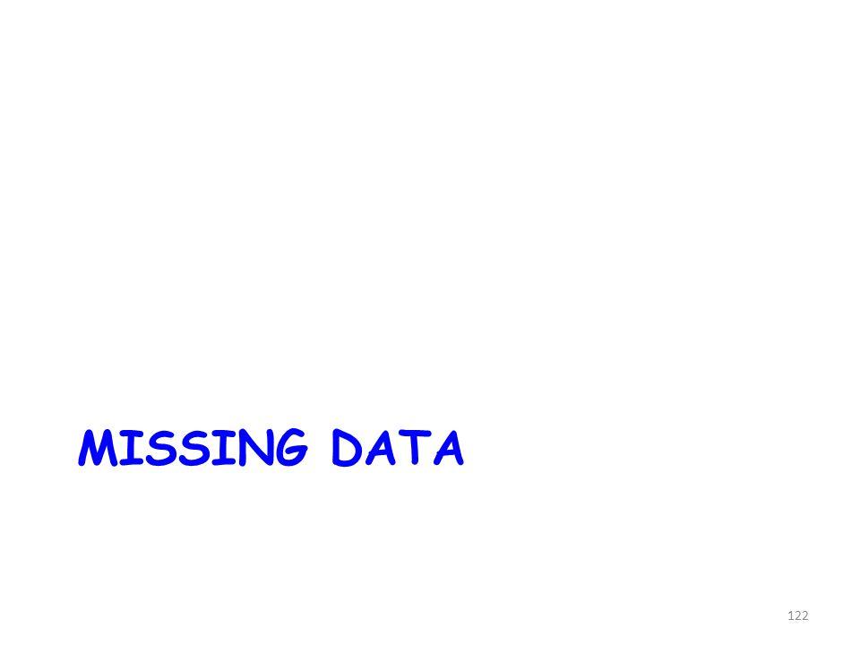 122 MISSING DATA