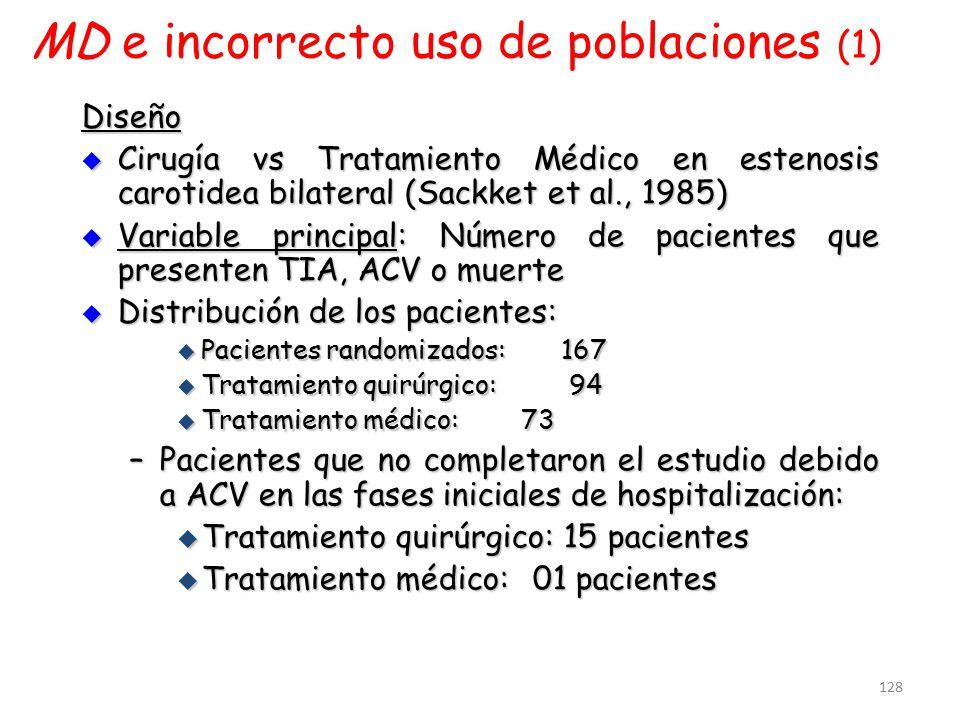 128 MD e incorrecto uso de poblaciones (1)Diseño  Cirugía vs Tratamiento Médico en estenosis carotidea bilateral (Sackket et al., 1985)  Variable pr