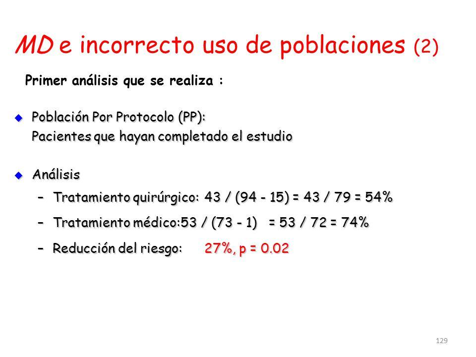 129 MD e incorrecto uso de poblaciones (2)  Población Por Protocolo (PP): Pacientes que hayan completado el estudio  Análisis –Tratamiento quirúrgic