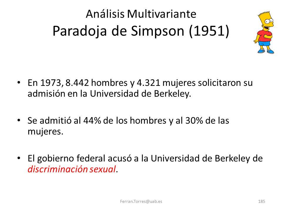 Ferran.Torres@uab.es185 Análisis Multivariante Paradoja de Simpson (1951) En 1973, 8.442 hombres y 4.321 mujeres solicitaron su admisión en la Univers