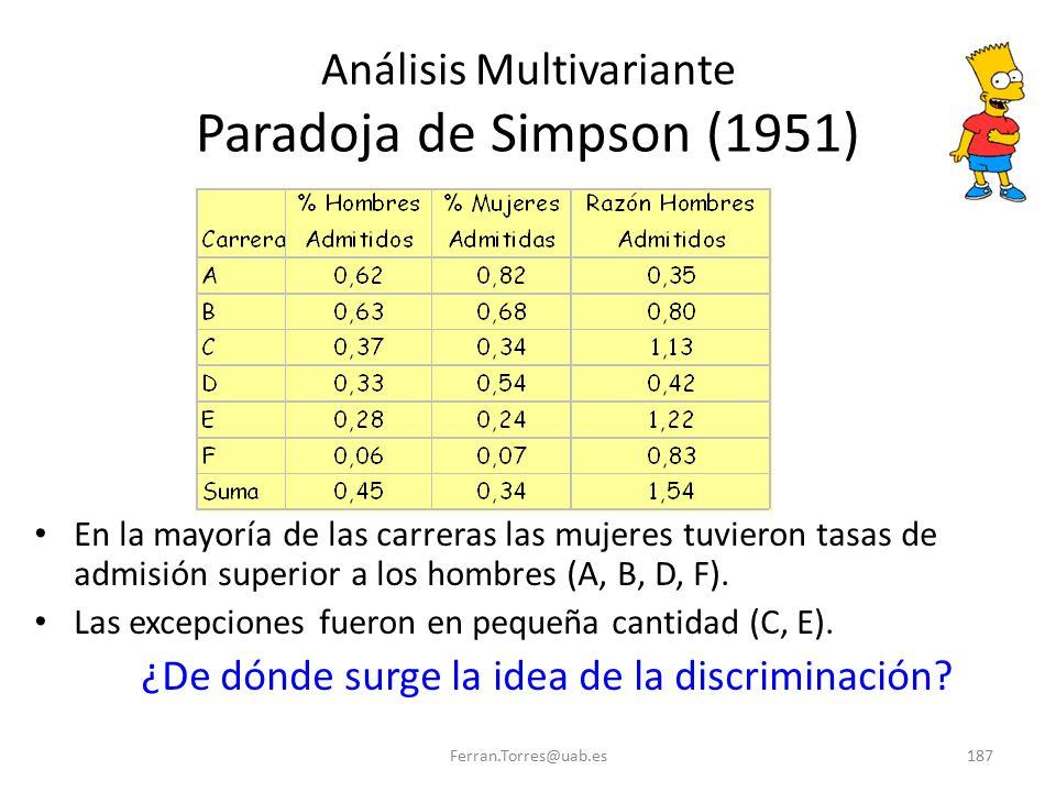 Ferran.Torres@uab.es187 Análisis Multivariante Paradoja de Simpson (1951) En la mayoría de las carreras las mujeres tuvieron tasas de admisión superio