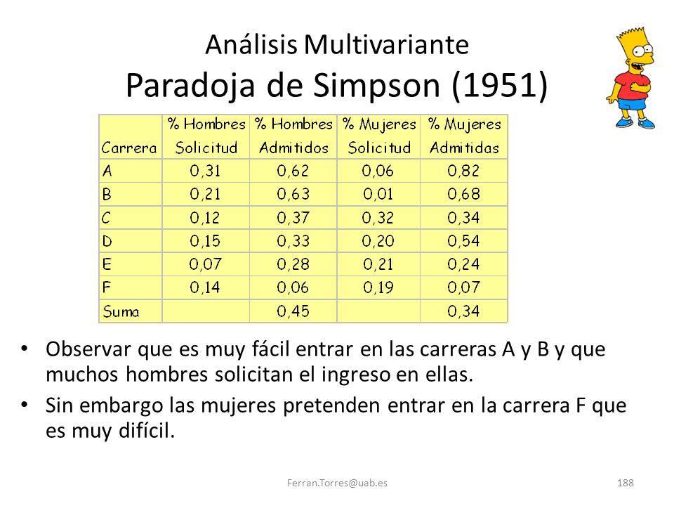 Ferran.Torres@uab.es188 Análisis Multivariante Paradoja de Simpson (1951) Observar que es muy fácil entrar en las carreras A y B y que muchos hombres