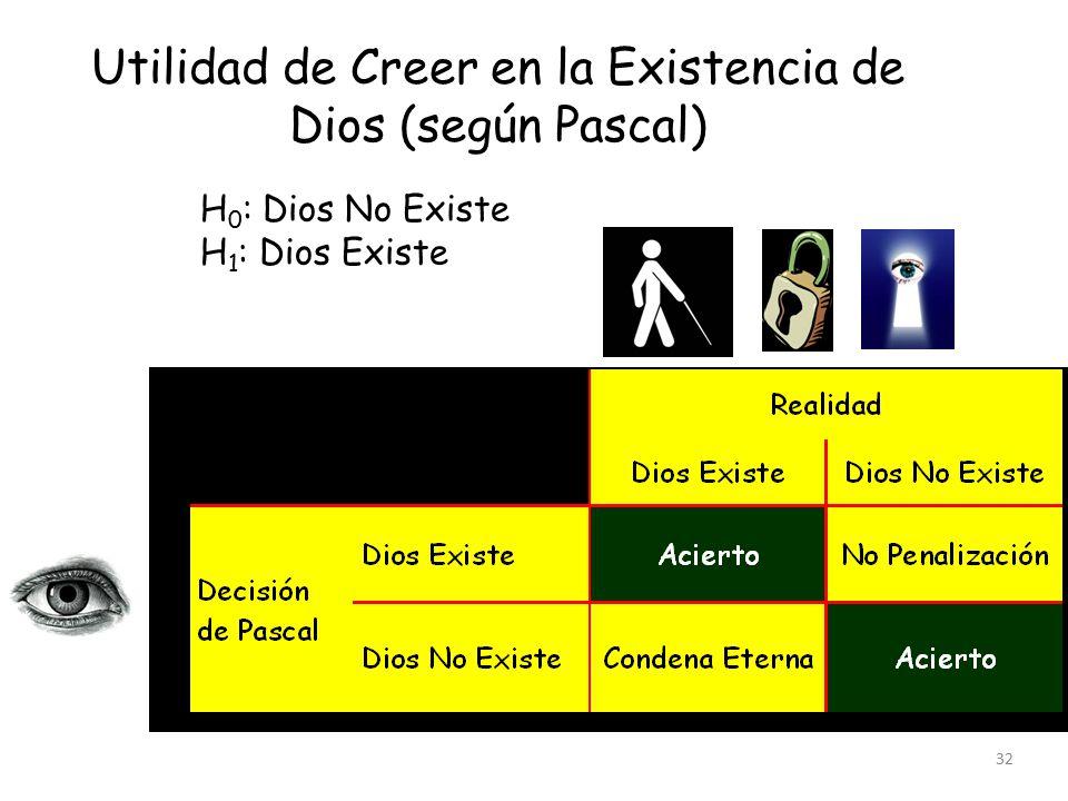 32 Utilidad de Creer en la Existencia de Dios (según Pascal) H 0 : Dios No Existe H 1 : Dios Existe
