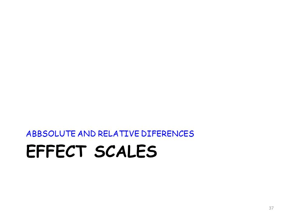 EFFECT SCALES ABBSOLUTE AND RELATIVE DIFERENCES 37