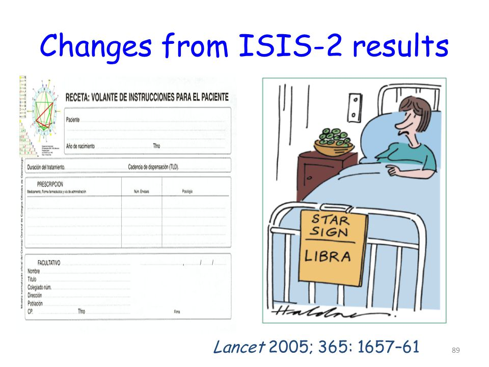89 Changes from ISIS-2 results Lancet 2005; 365: 1657–61