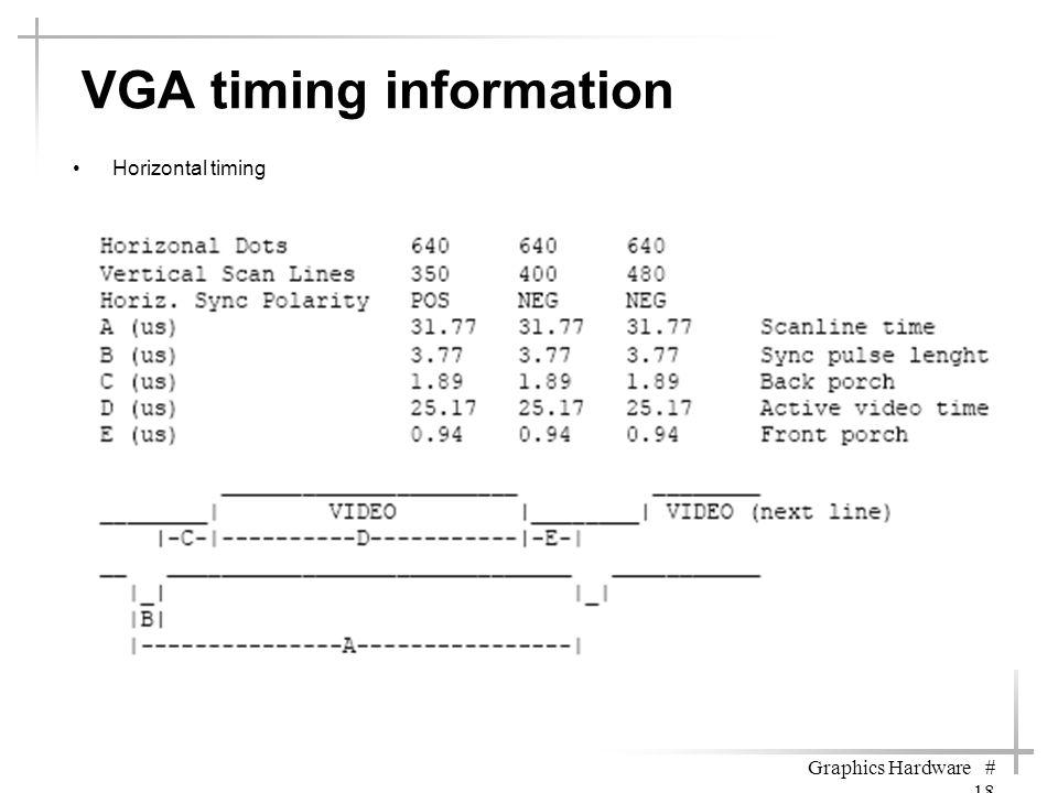 VGA timing information Horizontal timing Graphics Hardware # 18