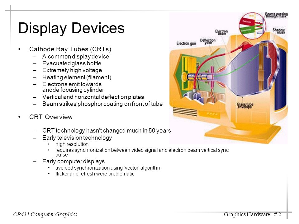 Display Devices Cathode Ray Tubes (CRTs) –A common display device –Evacuated glass bottle –Extremely high voltage –Heating element (filament) –Electro