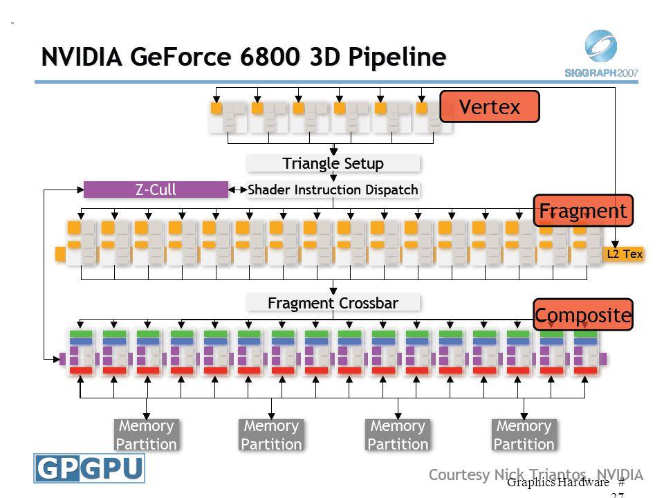 CP411 Computer Graphics Graphics Hardware # 27