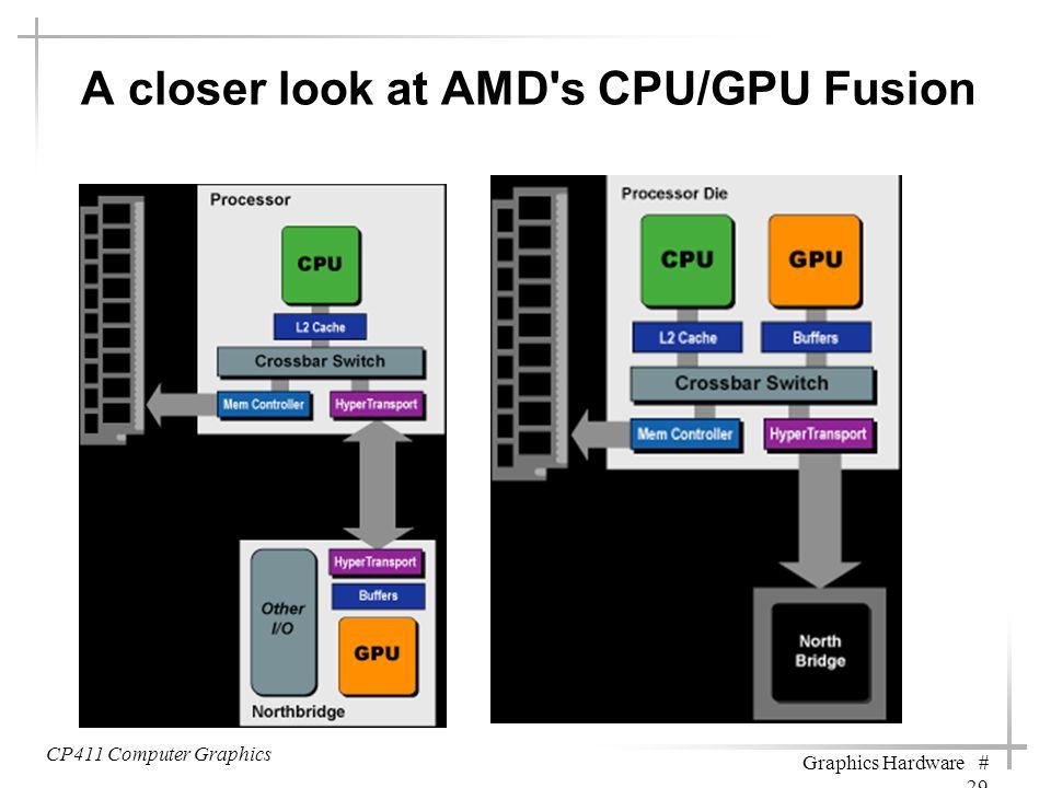 A closer look at AMD's CPU/GPU Fusion CP411 Computer Graphics Graphics Hardware # 29