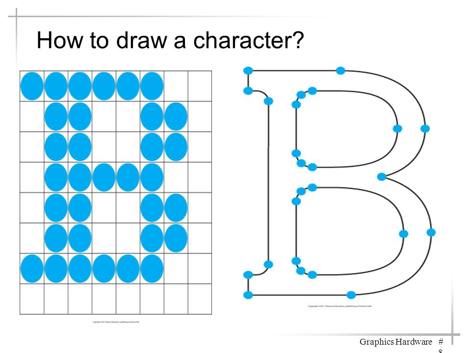How to draw a character? Graphics Hardware # 8