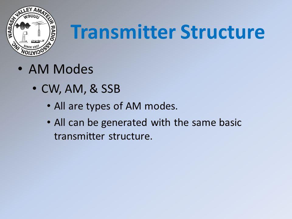Digital Signal Processing (DSP) Main uses.Signal filtering.