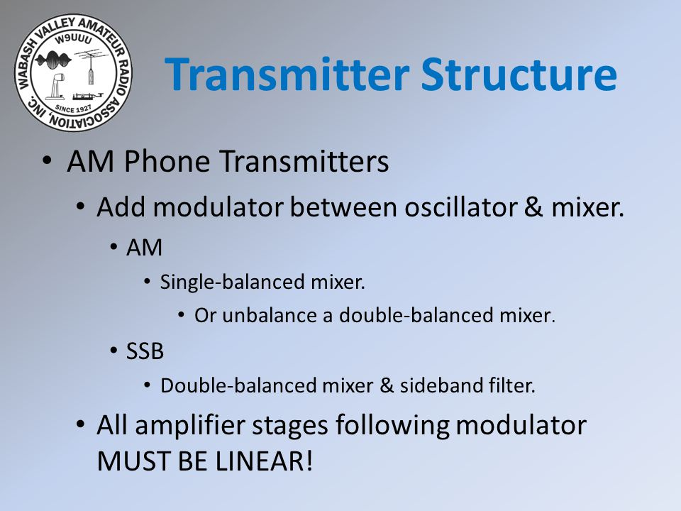 Amplifiers Neutralization. Transmitter Structure