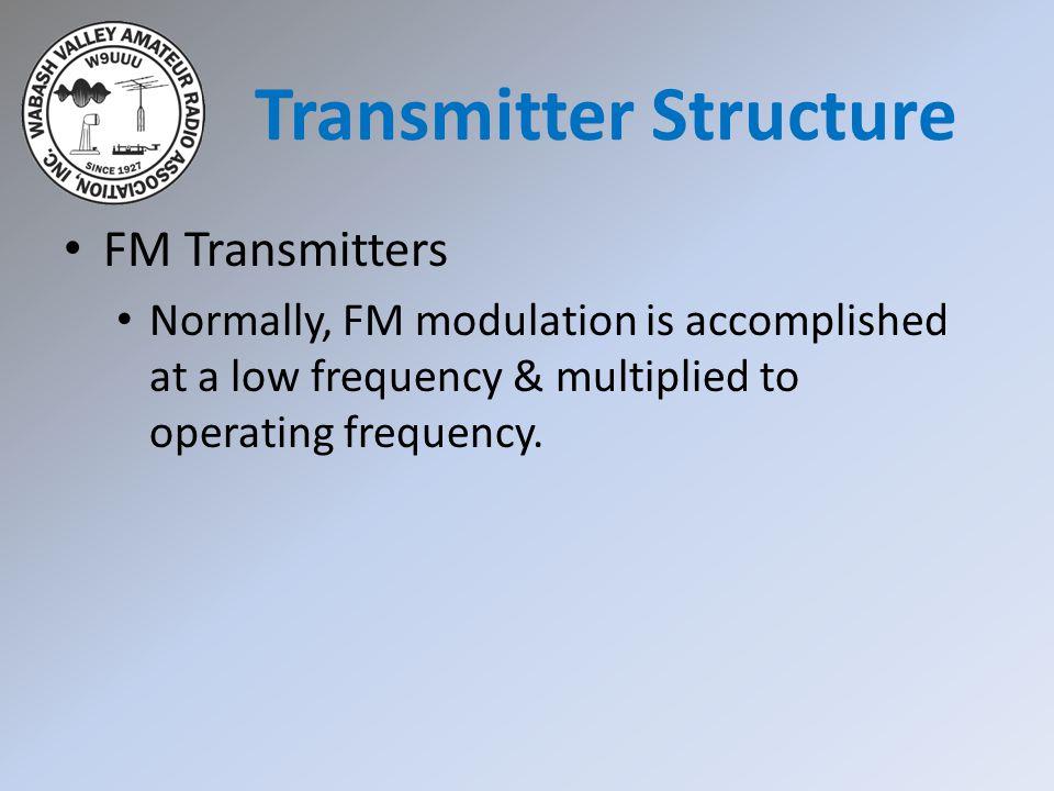FM Transmitters Transmitter Structure
