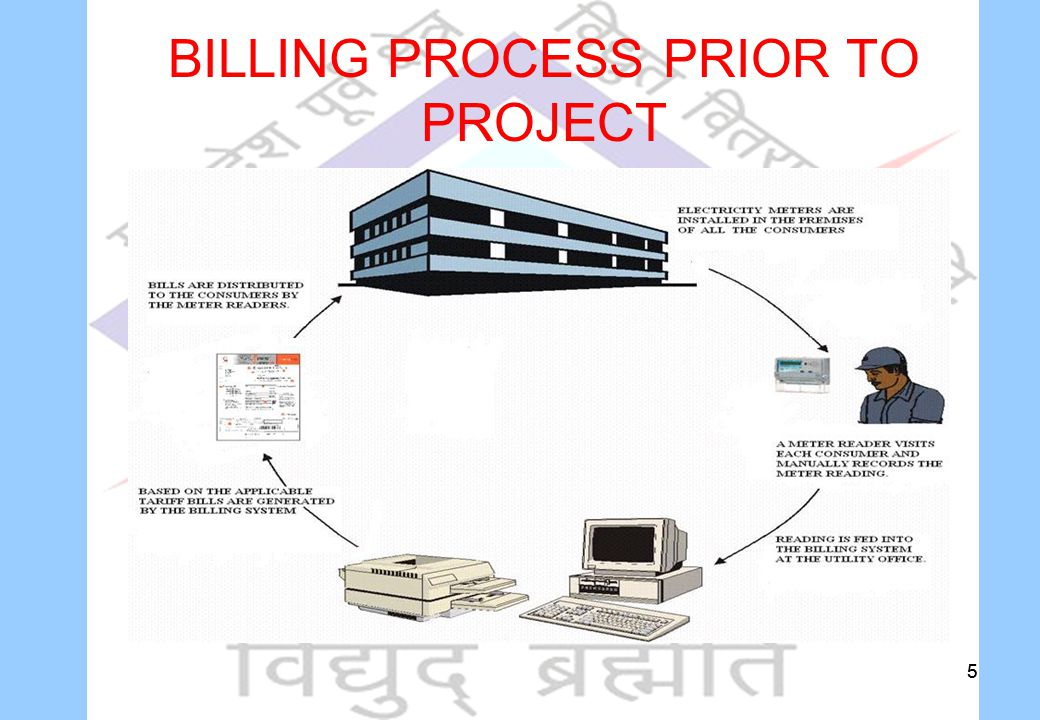 55 BILLING PROCESS PRIOR TO PROJECT