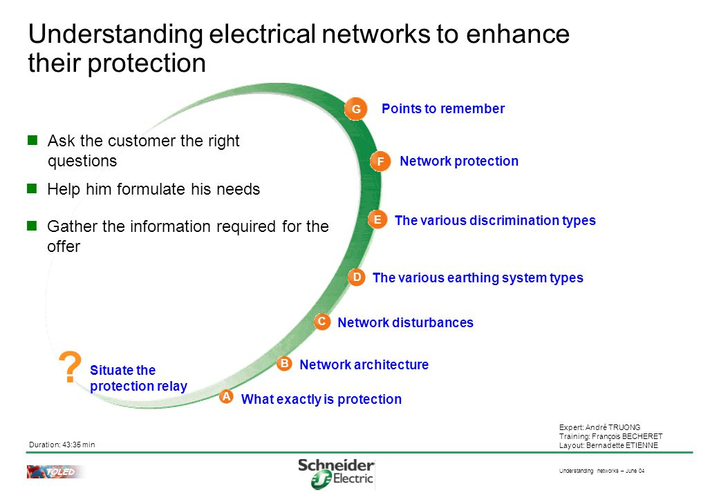 Understanding networks – June 04 TOLED 2 SITUATE THE PROTECTION RELAY Industries Production units HV/MV substations MV/MV distribution substations MV/LV distribution substations Generator Overhead lines Motors Underground cables Transformers