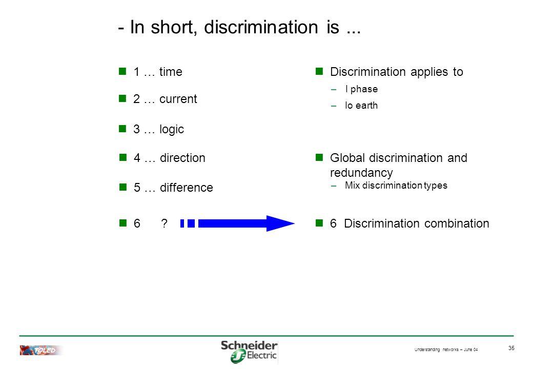 Understanding networks – June 04 TOLED 35 - In short, discrimination is...