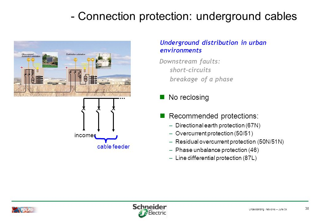 Understanding networks – June 04 TOLED 38 - Connection protection: underground cables Underground distribution in urban environments cable feeder XXX incomer Downstream faults: short-circuits breakage of a phase No reclosing Recommended protections: –Directional earth protection (67N) –Overcurrent protection (50/51) –Residual overcurrent protection (50N/51N) –Phase unbalance protection (46) –Line differential protection (87L)