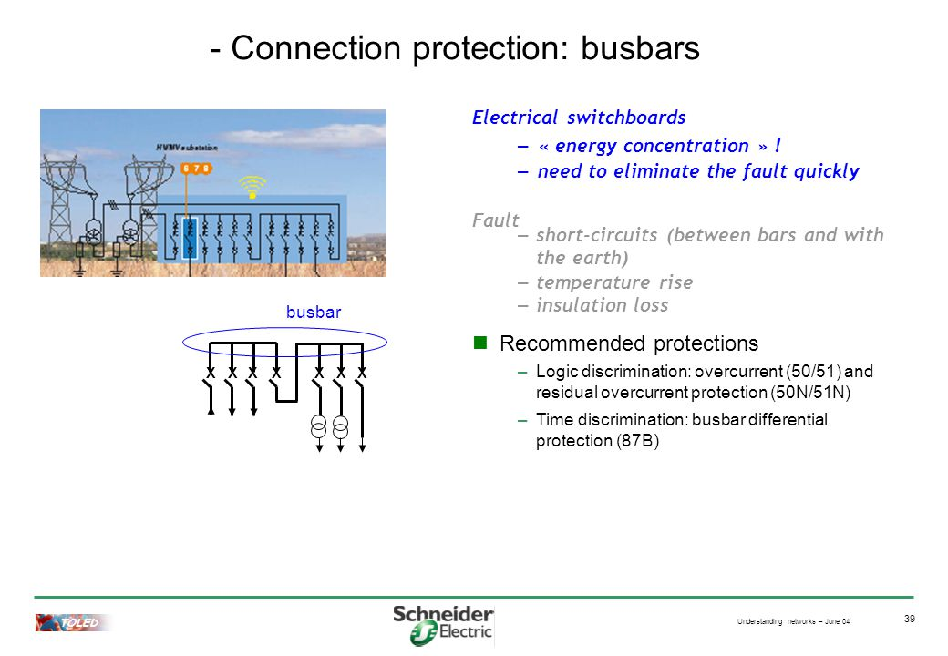 Understanding networks – June 04 TOLED 39 - Connection protection: busbars Electrical switchboards Schéma F2 – « energy concentration » .