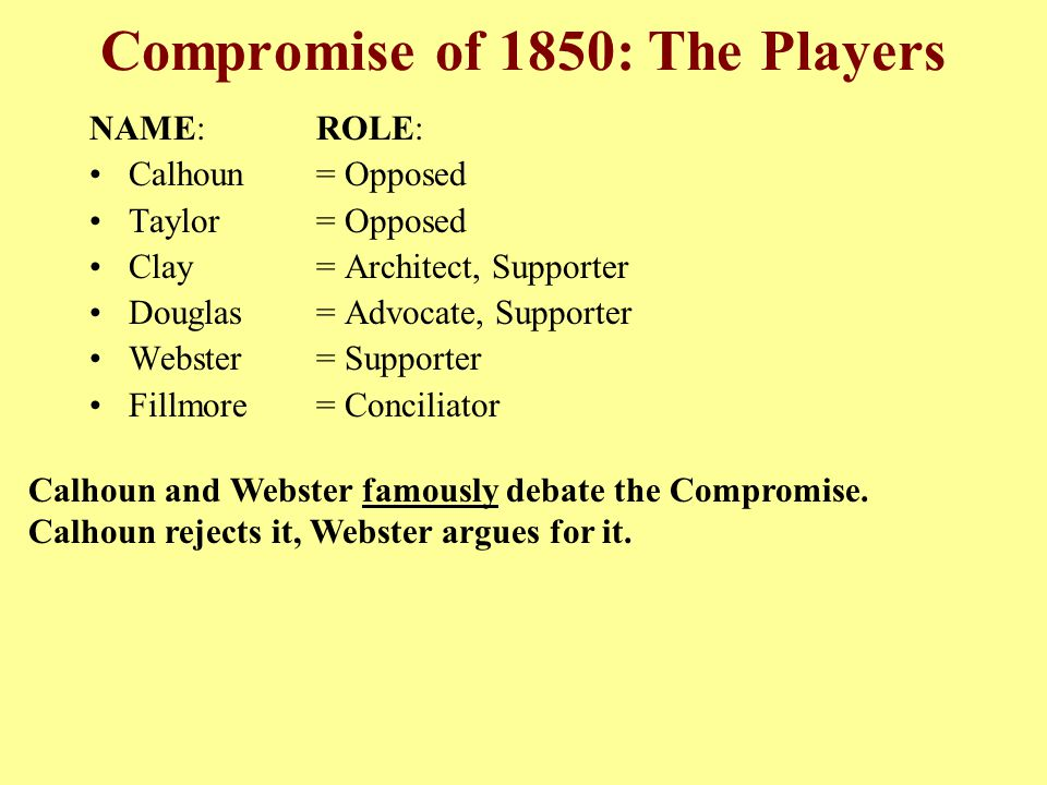 Compromise of 1850: The Players NAME: Calhoun Taylor Clay Douglas Webster Fillmore ROLE: = Opposed = Architect, Supporter = Advocate, Supporter = Supp
