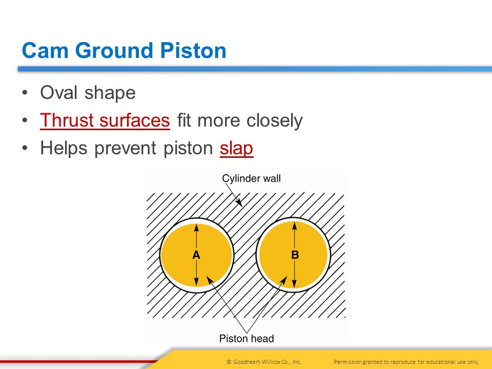 Permission granted to reproduce for educational use only.© Goodheart-Willcox Co., Inc. Cam Ground Piston Oval shape Thrust surfaces fit more closelyTh