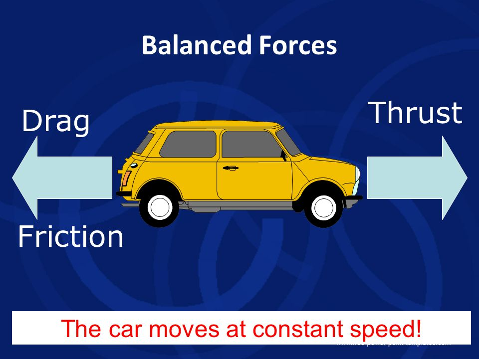 Balanced Forces The car moves at constant speed! Drag Friction Thrust