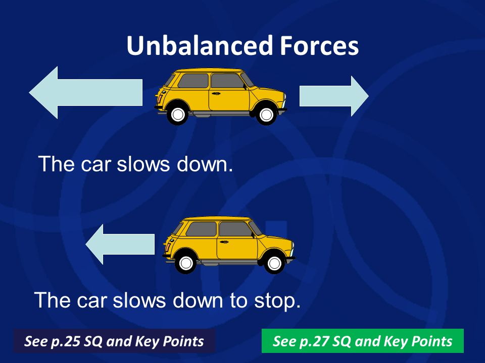 Unbalanced Forces The car slows down to stop. The car slows down. See p.25 SQ and Key PointsSee p.27 SQ and Key Points
