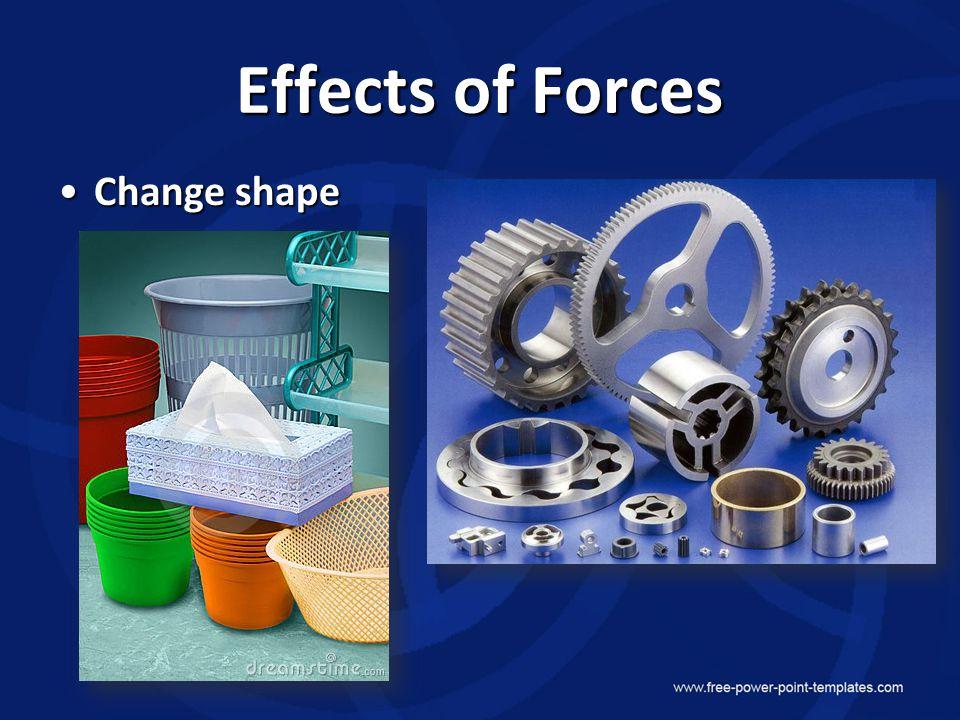Effects of Forces Change shapeChange shape