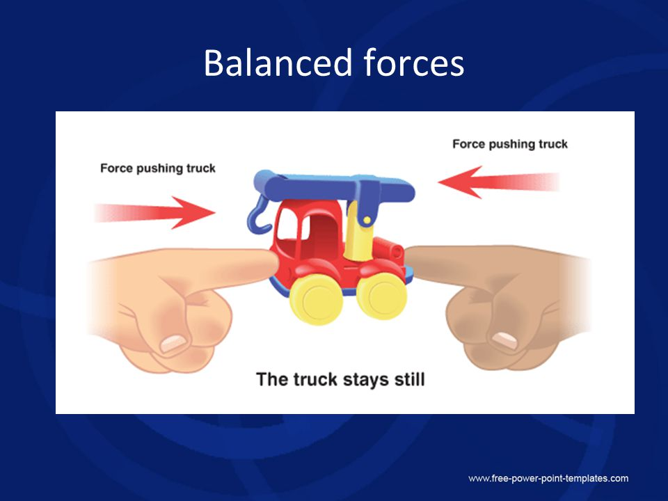 Balanced forces