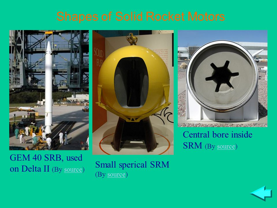 Shapes of Solid Rocket Motors GEM 40 SRB, used on Delta II (By source)source Central bore inside SRM (By source)source Small sperical SRM (By source)source